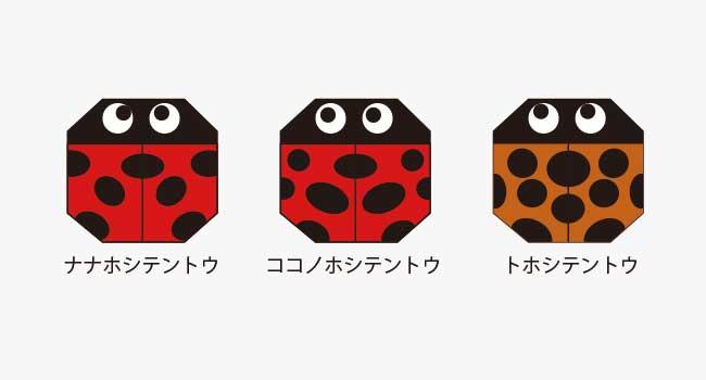 てんとう虫の種類(ナナホシ・ココノホシ・トホシ)