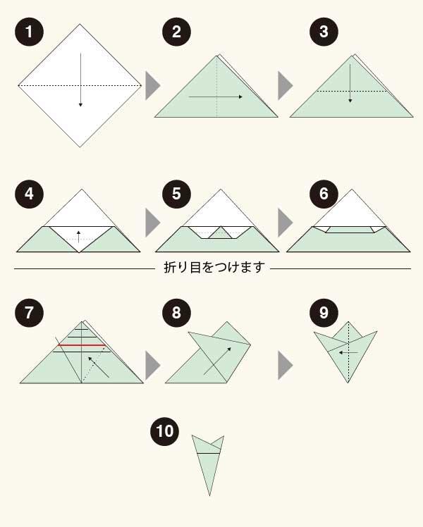 切り紙の基本の折り方