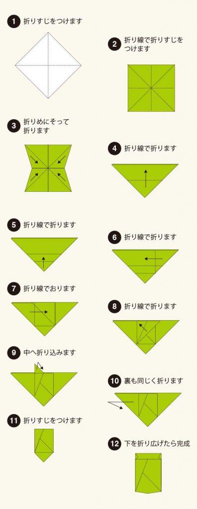 箱②の折り方