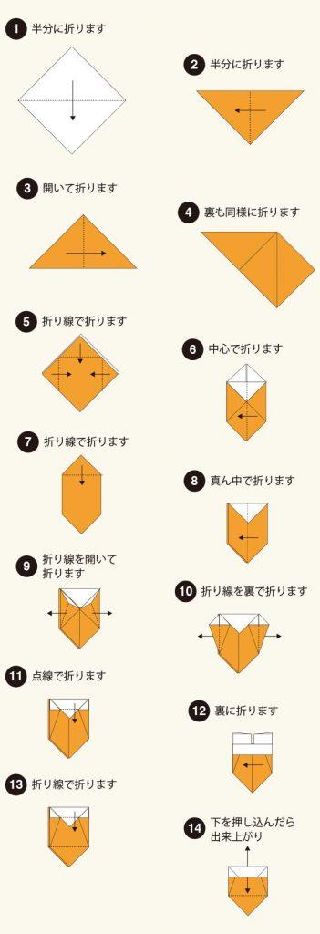 箱③の折り方