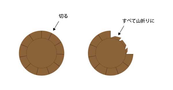 立体サボテンの作り方.1【簡単切り紙】