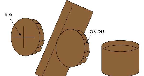 立体サボテンの作り方.2【簡単切り紙】