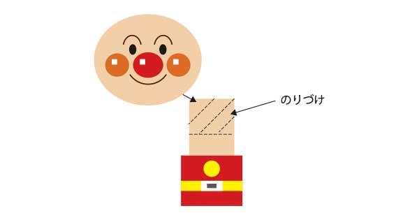 指人形の作り方3
